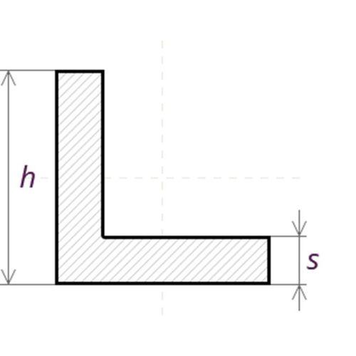 Hliníkové úhlové rovnoramenné profily L 25x25x4mm-50x50x5mm Alu 0,25-2 Met
