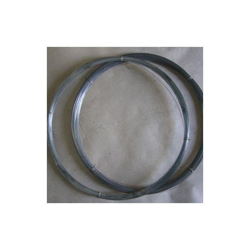 Hafnium drát 99,9% od Ø 0,5 mm do Ø 5 mm čistý kovový prvek 72 Drát Hafnium, kovy vzácné